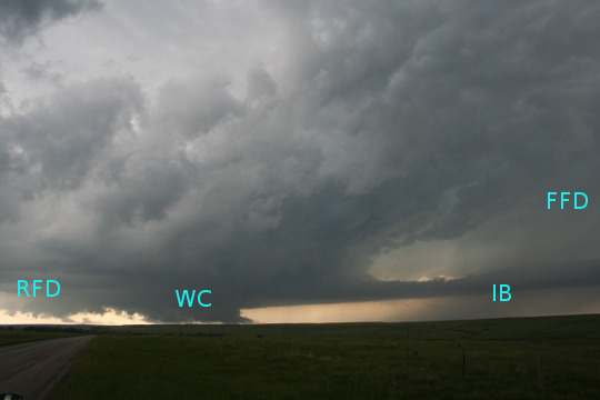 _images/inflow_bands.png